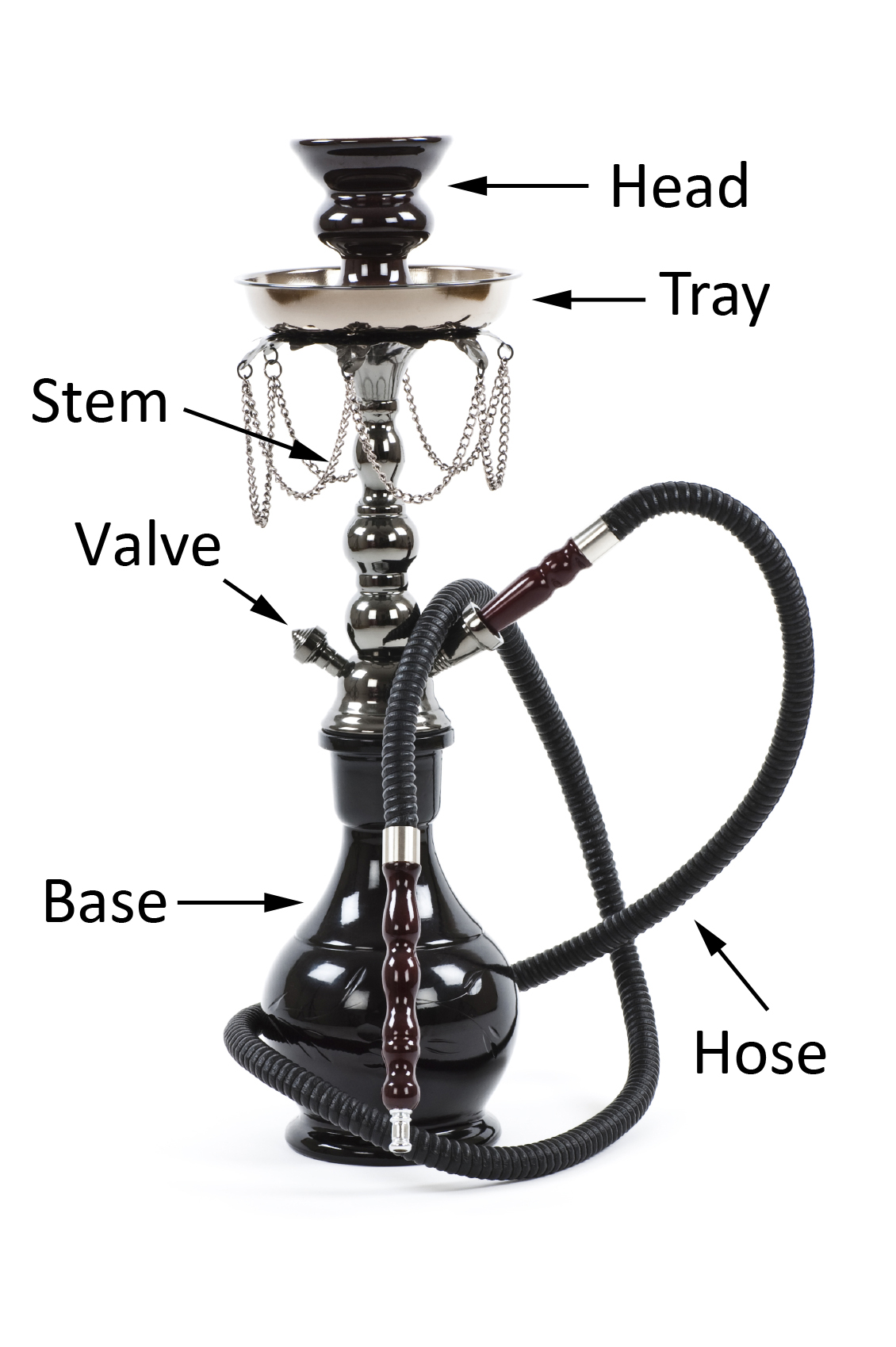 How to choose a hookah